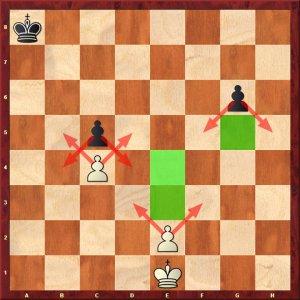 En verde encontramos las casillas donde puede desplazarse y con flechas rojas las capturas (sólo un paso en diagonal)
